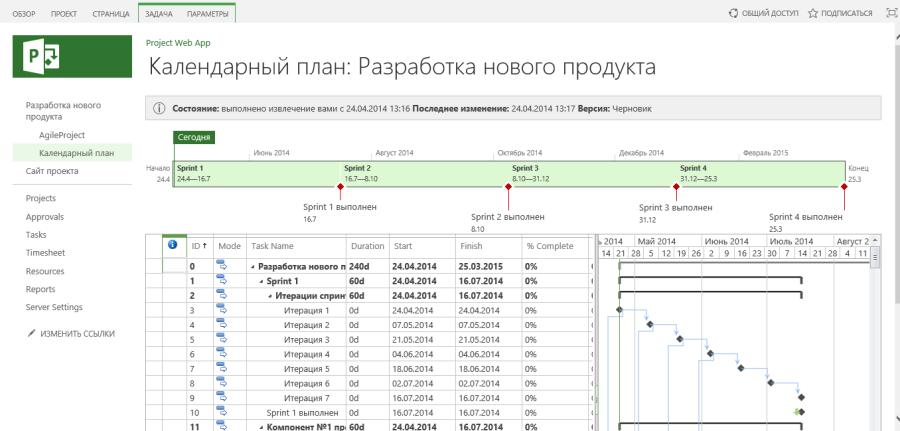 pic4 schedule template pwa