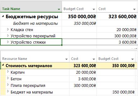 pic04 compare budget