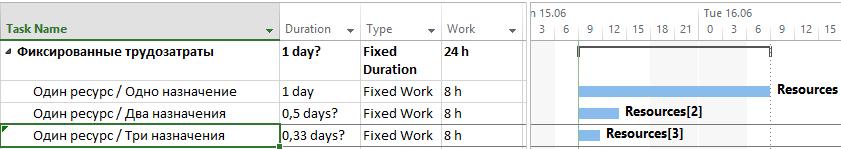 pic12 workres 2 fixw 2